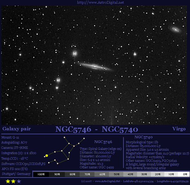 NGC5746 NGC5740 in Virgo