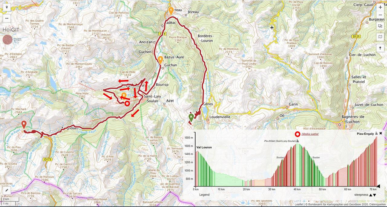 Septima etapa en AC o camper por los cols del Tour en el Pirineo