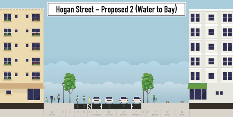 hogan-street-proposed-2-water-to-bay.png