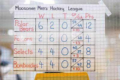 Men's Hockey 2006 December 12th