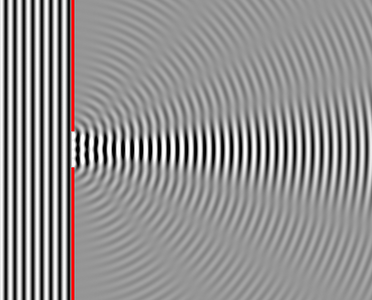 Numerical approximation of diffraction pattern from a slit of width four wavelengths with an incident plane wave.