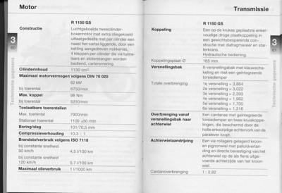 r1150gs-2003,techdata
