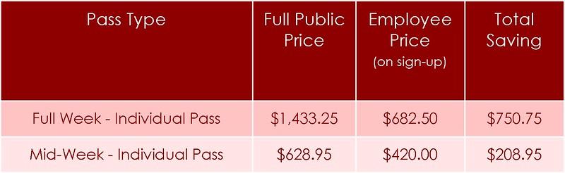 Table - Lake Louise Season Pass Prices 2018 - 2nd Pass.jpg