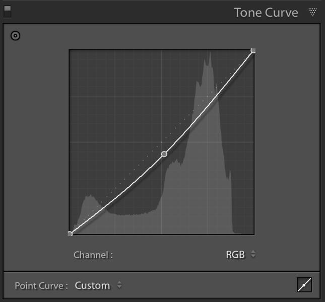 Darkening Tone Curve graph