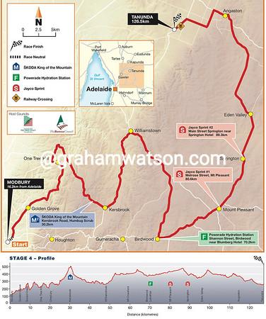 Stage 4 Modbury > Tanunda, 126.5kms