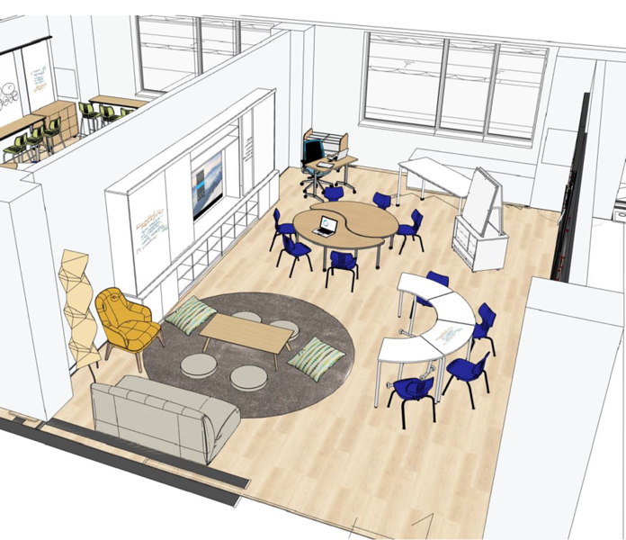 Preliminary furnishing plan for elementary classroom.