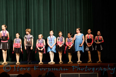 2009 Danceworks Recital Saturday Afternoon