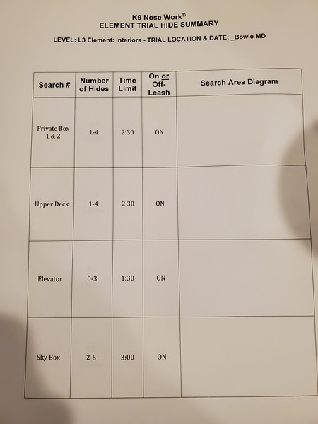 Trial Summary Sheets