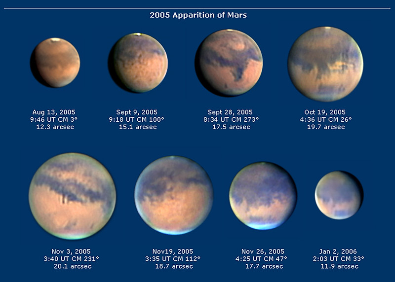 2005 Close Approach of Mars