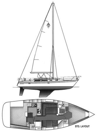 Catalina 36 Mk II 2004