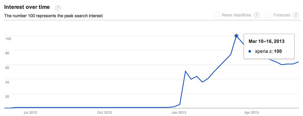 Google_Trends_5.