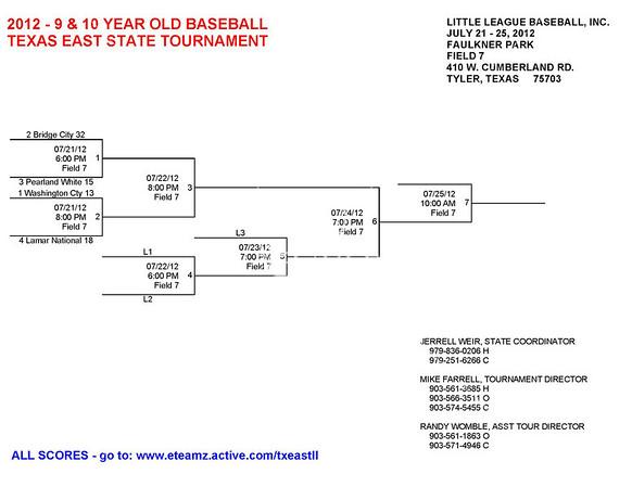 2012-07-21 BB LL910 PLW v BrCity