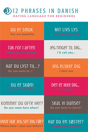 Danish language Phrases and Words - Københavns Sprogcenter