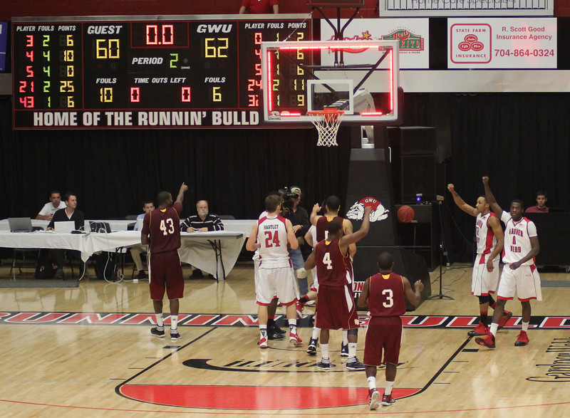 GWU vs. Winthrop