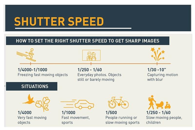 Shutter-Speed-2jpg.jpg