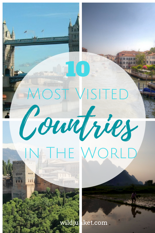 most visited countries in the world