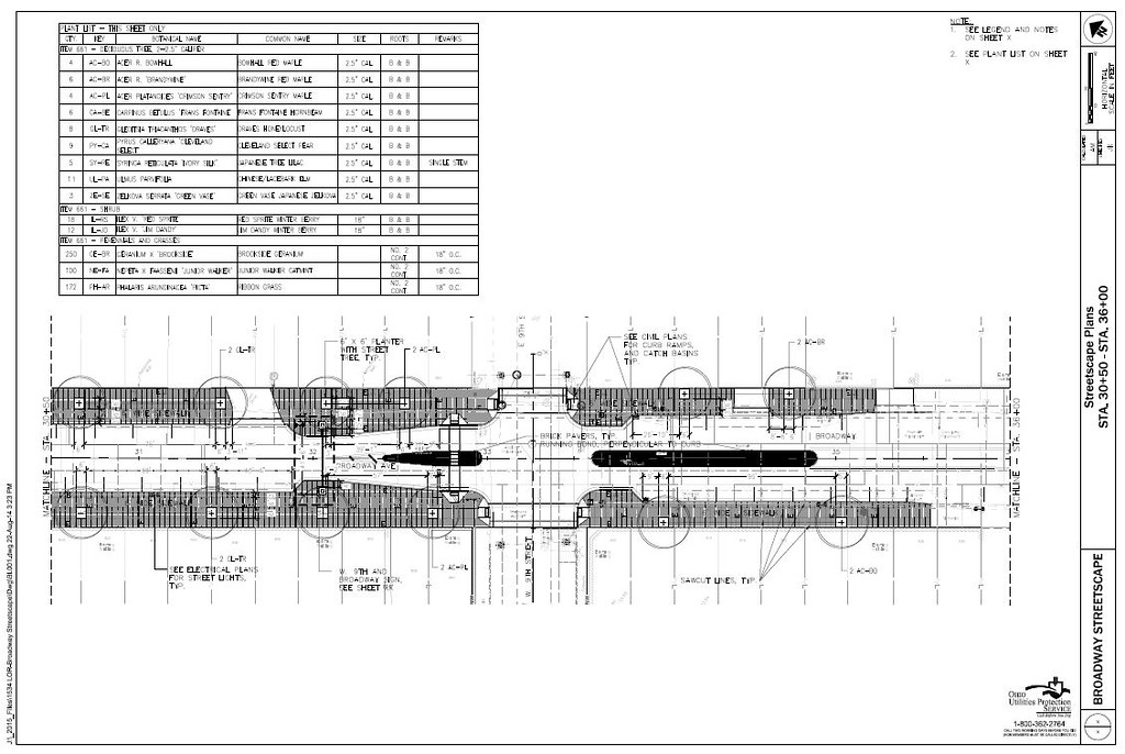 . Submitted diagram - Lorain Engineering Department <br> This schematic shows the design features of the city of Lorain\'s proposed Broadway streetscape from the area south of Eighth Street to the area south of Ninth Street. Lorain City Council is expected to resume deliberations on the Broadway streetscape in early 2018, with construction possible in 2018.