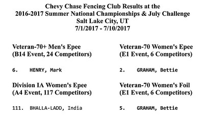 2016-2017 Summer National Championships & July Challenge - Salt Lake City, UT