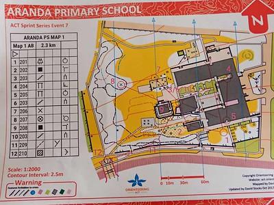 1 March 2020 Aranda primary sprint