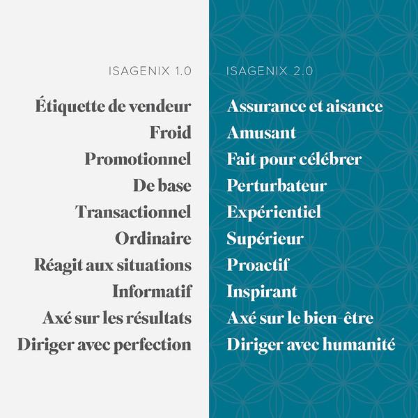 6474_fr_BrandTraining_SocialShareables_Comparison_1200x1200.jpg