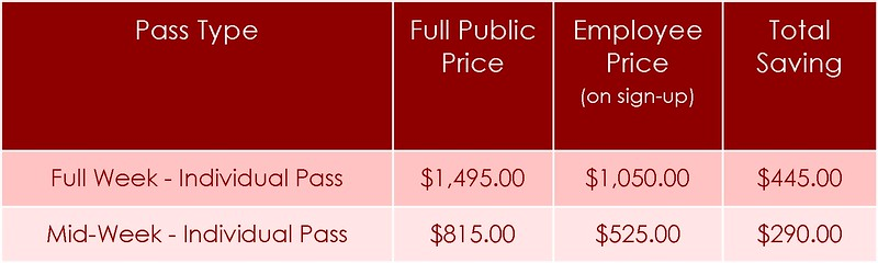 Table - Sunshine Village Season Pass Prices 2018 - 2nd Pass.jpg