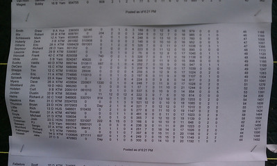 Scorecard Pics