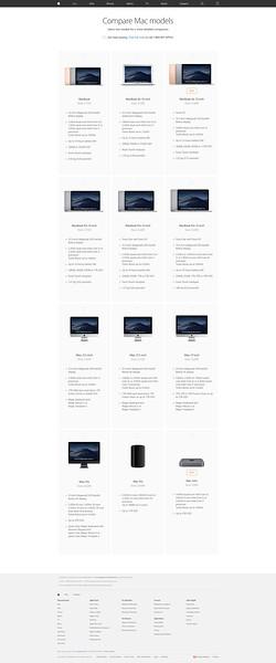 FireShot Capture 220 - Mac - Compare Models - Apple (CA) - https___www.apple.com_ca_mac_compare_.jpg