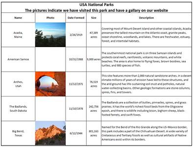 National Park List