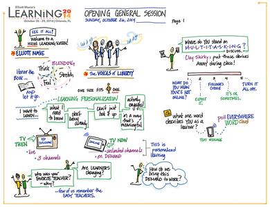 Learning 2014 Sunday