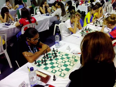 Pan American Youth Chess Tournament