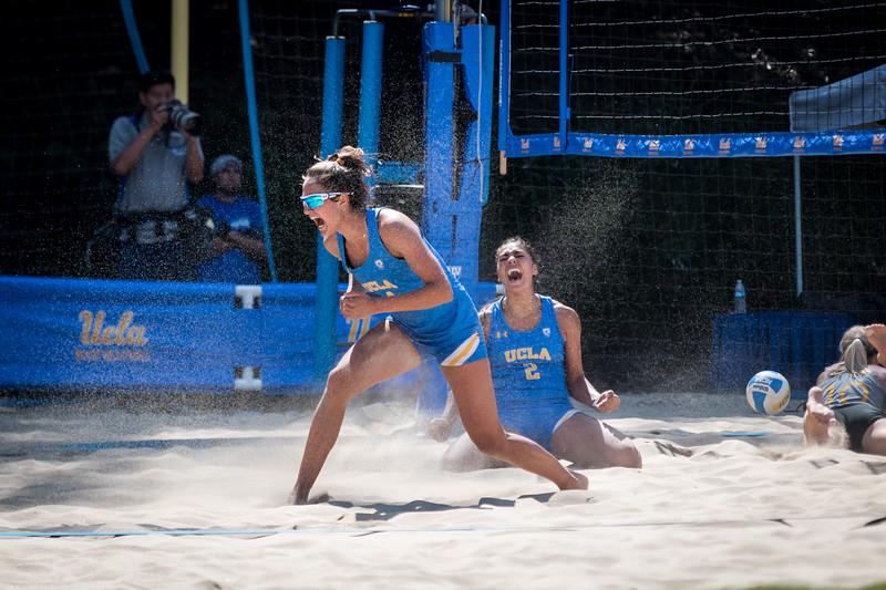 UCLA vs. Long Beach State (2018)