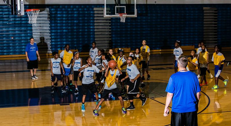 Basketball Summer Camps 2014