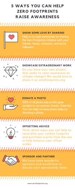 Reasons to Give to Charity Infographic.png