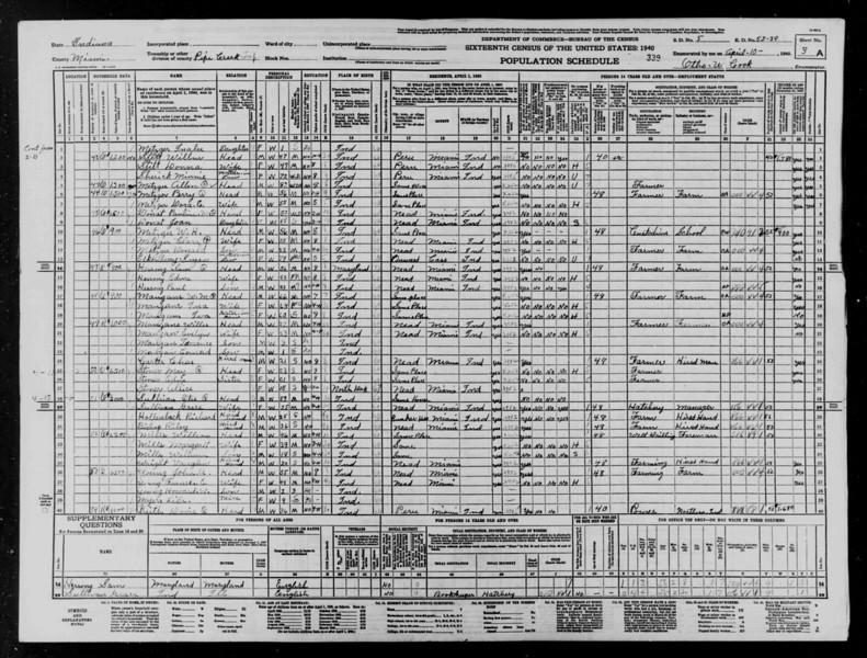 1940 Census - Otis Sullivan Family - Peru, IN.jpg