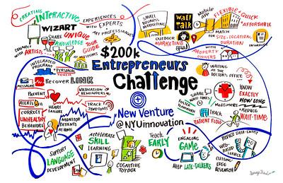 Berkley_Center-200K_Entrepeneurs_Challenge