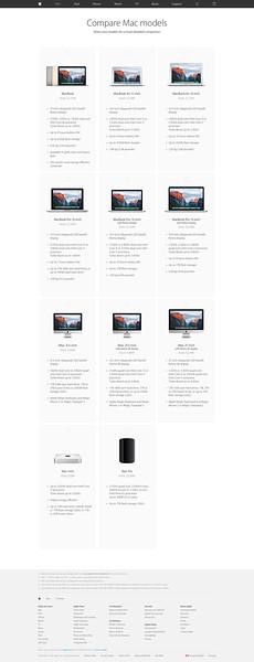 Compare Mac models - Apple (CA) 2.jpeg