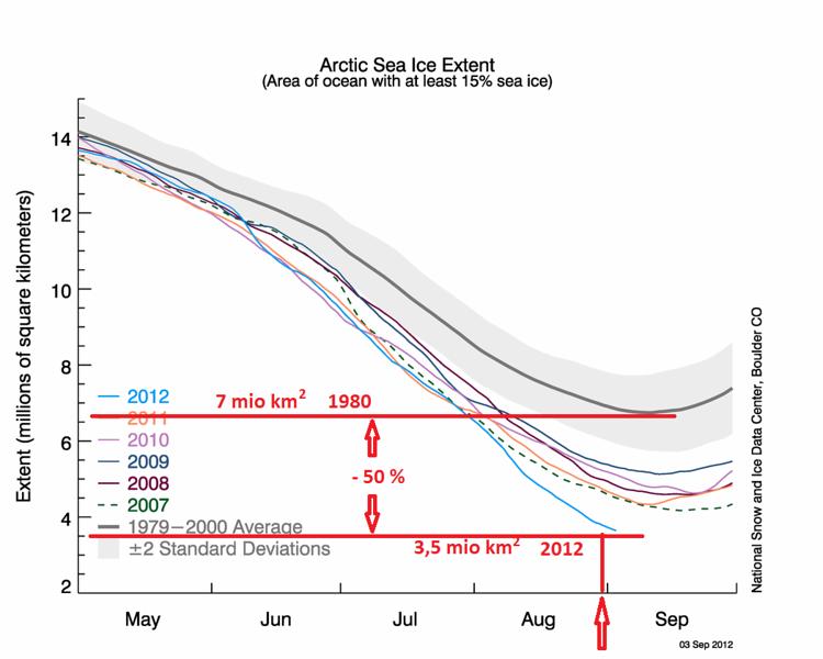 Arctic_Sea_Ice_Extent_2_NASA_2.png