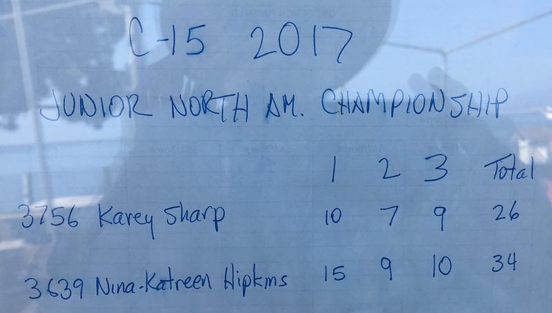 junior_championship_scores.jpg