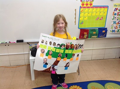 Kindergarten Family Tree Project