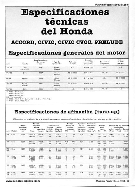 especificaciones_tecnicas_del_honda_enero_1984-01g.jpg