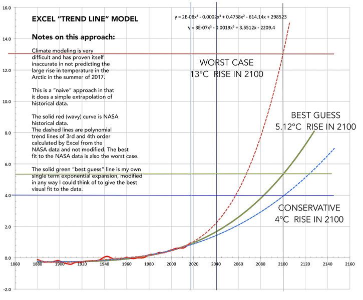 EXCEL_TREND_LINE_MODEL_V_6.jpg