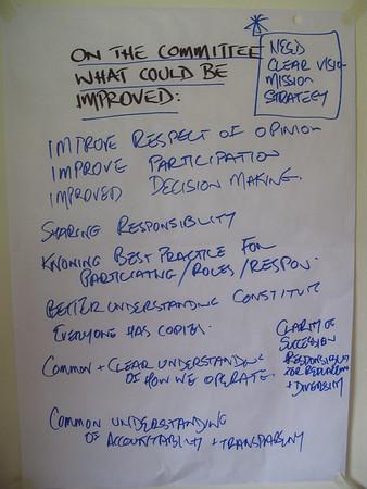 Ndabibi Workshop Sept 5th & 7 2007