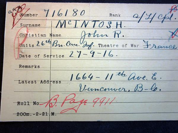 McIntosh - John Robert WW1 Papers