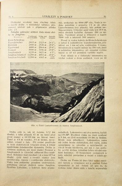 Vynálezy a pokroky 1912, číslo 4