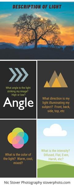 Description of Light.jpg