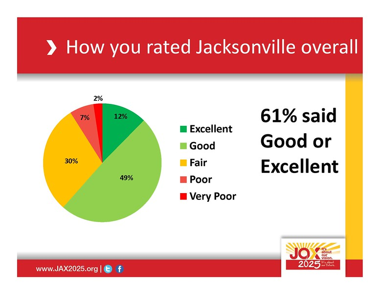 JAX2025-Survey-Results_Page_15.jpg
