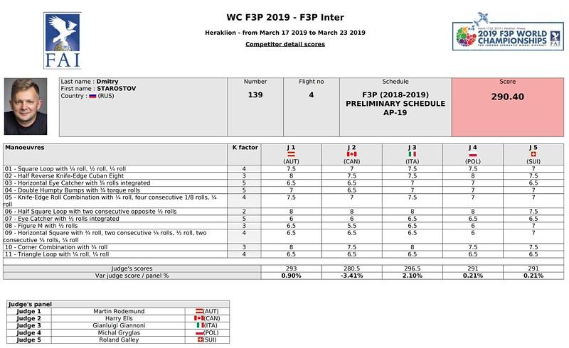 2019 - WC F3P Greece - Starostov - AP04.JPG