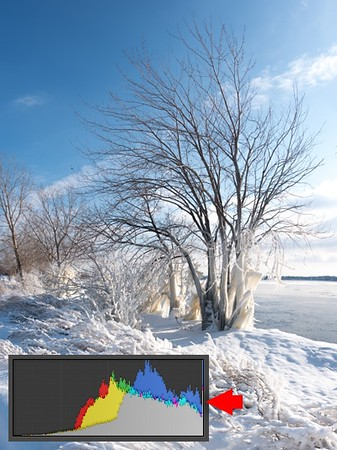 How to Photograph Winter Landscapes - Use Histogram