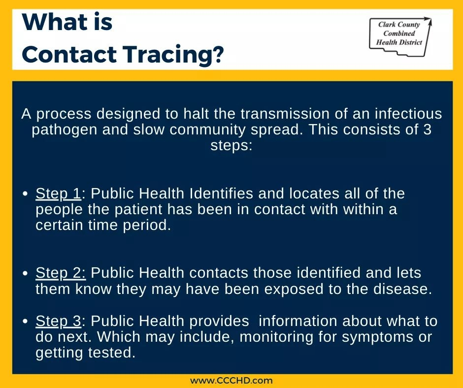 Info about contact tracing from Clark Co Combined Health District, Apr 25-26
