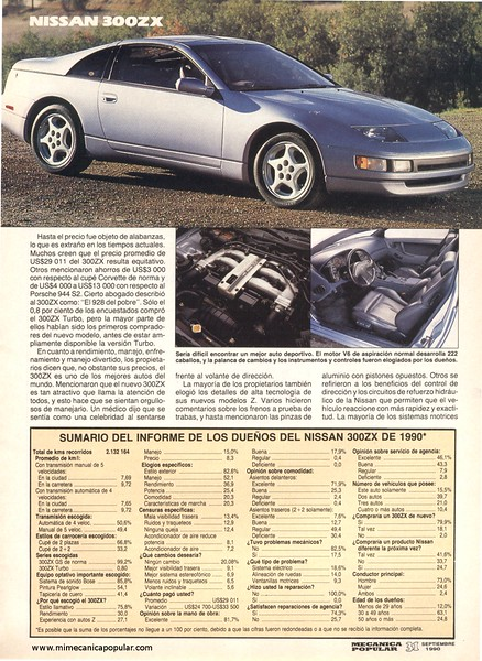 informe_de_los_duenos_nissan_300zx_septiembre_1990-02g.jpg